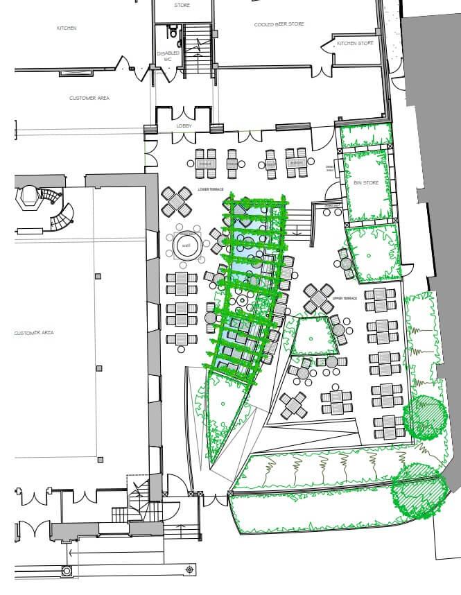 Plans for the beer garden revamp.