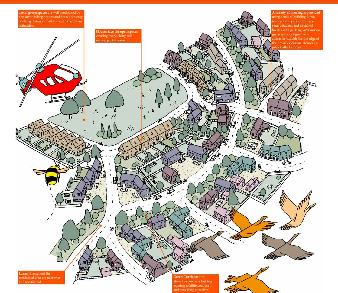 An artist's impression of the Character Area Edge for the Axminster North East Urban Extension. Image: East Devon District Council