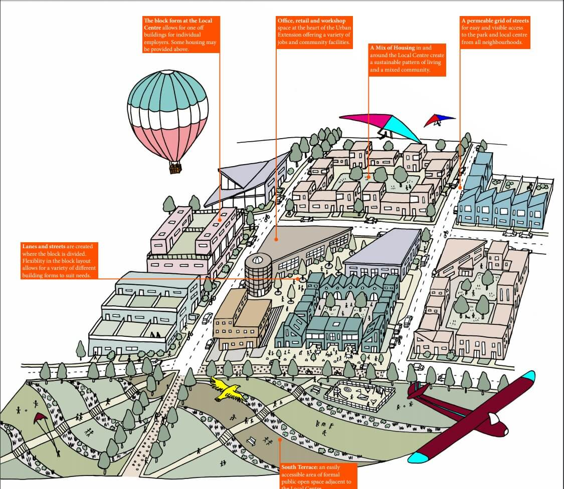 An artist's impression of the Local Centre Character Area for the Axminster North East Urban Extension. Image: East Devon District Council