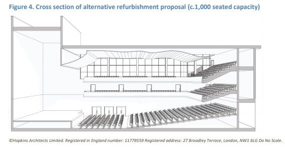 A cross-section of the alternative refurbishment proposal for the Exeter Corn Exchange.