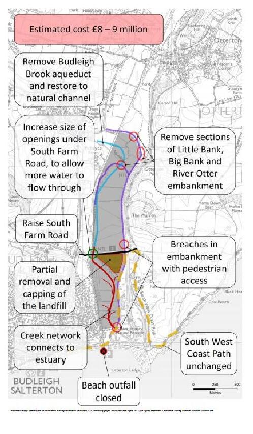 Plans for a Big Marsh and Little Marsh flood plain restoration. Budleigh Salterton Otter Estuary